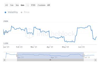 ITB_api3_volatility_2021-07-29T07_26_48.766Z