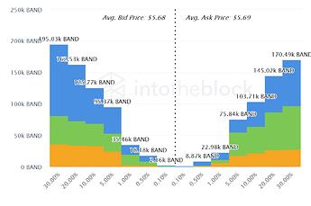 ITB_band_exchange_onchain_market_depth_2021-07-29T09_33_26.798Z